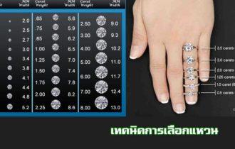 เลือกแหวน ยังไง ใส่แล้วดูดี